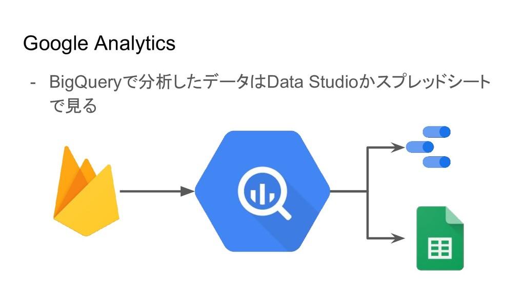 Google Analytics - BigQueryで分析したデータはData Studio...