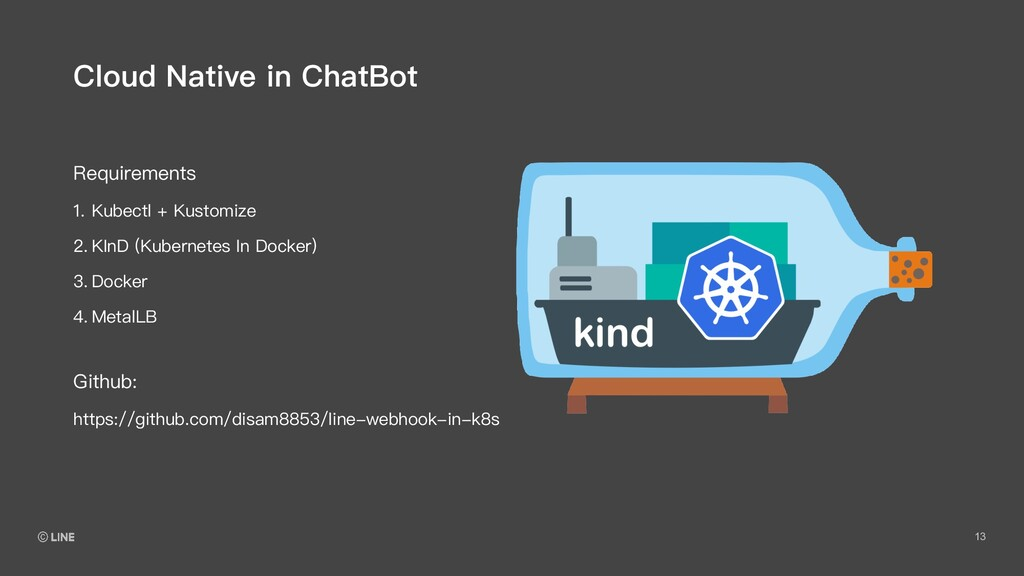 13 Requirements Cloud Native in ChatBot 1. Kube...