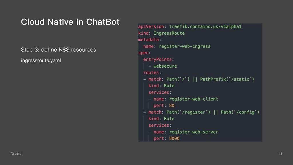 18 Step 3: define K8S resources Cloud Native in...