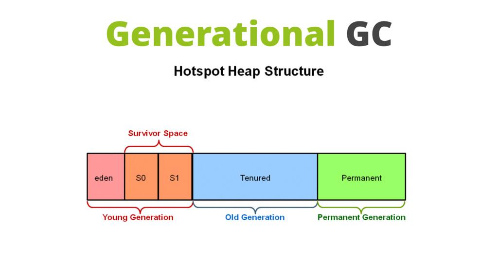 Generational GC