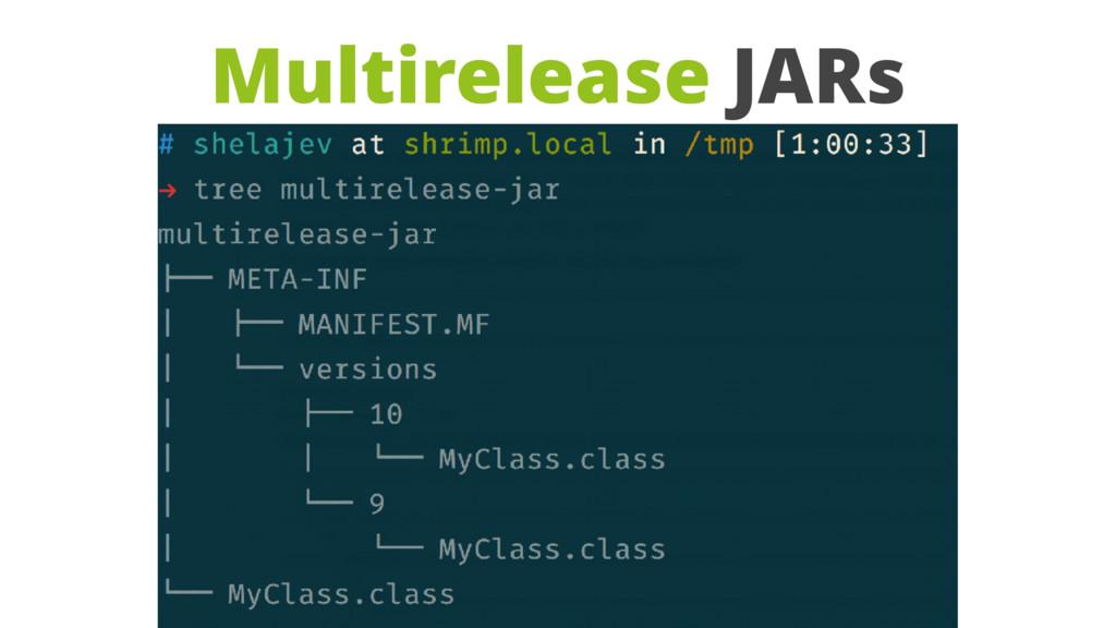 Multirelease JARs