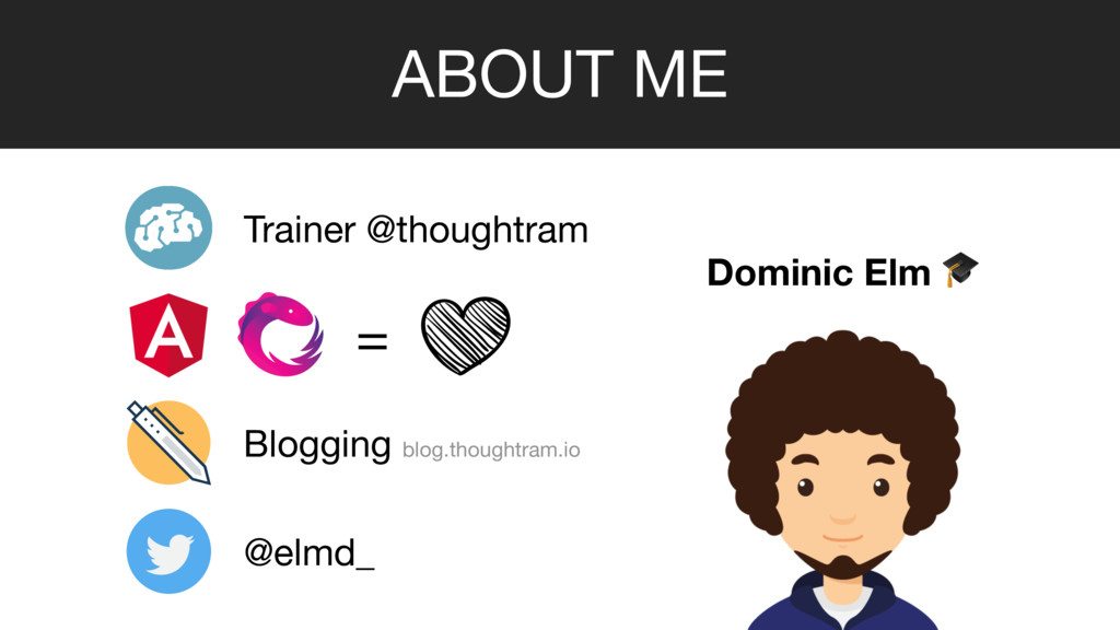 Blogging blog.thoughtram.io Dominic Elm  ABOUT ...