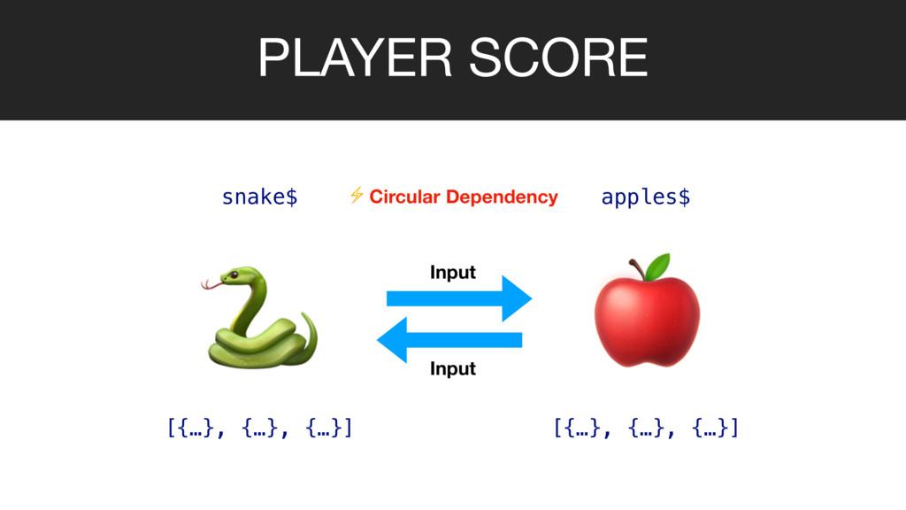 PLAYER SCORE   Input snake$ apples$ [{…}, {…}, ...