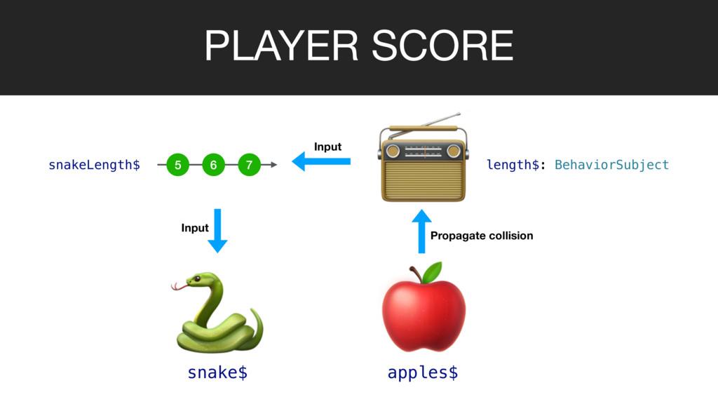 PLAYER SCORE   snake$ apples$  Propagate collis...