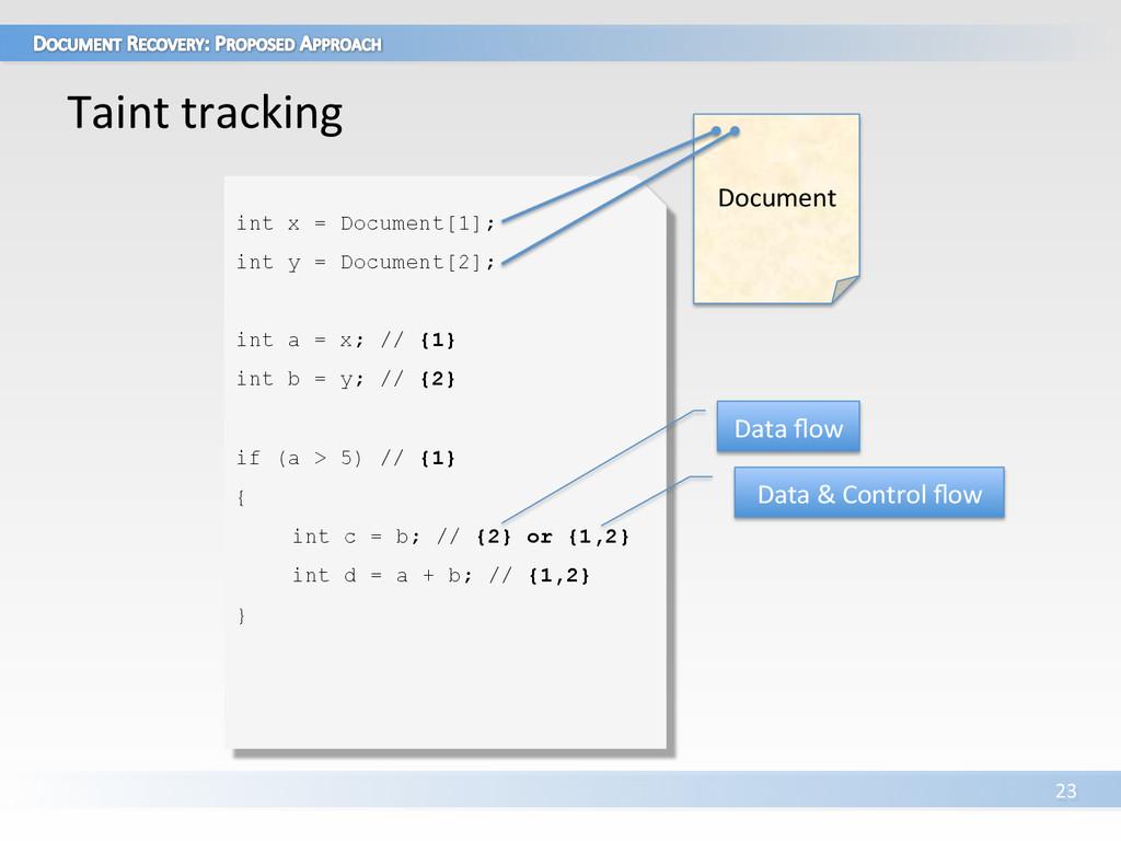 23  Taint tracking  int x = Docum...