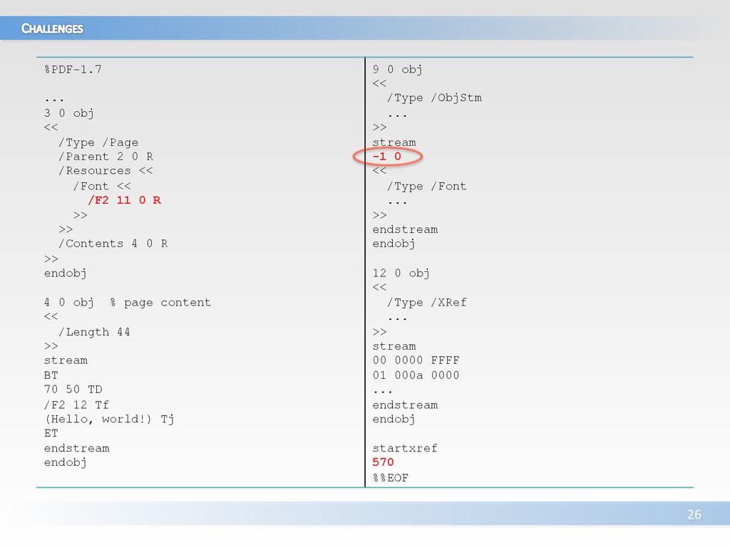 26    %PDF-1.7 ... 3 0 obj << /Type ...