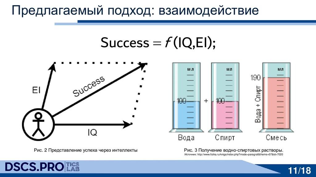 Предлагаемый подход: взаимодействие Success (IQ...