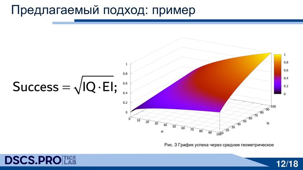 Предлагаемый подход: пример Success IQ EI; =  ...