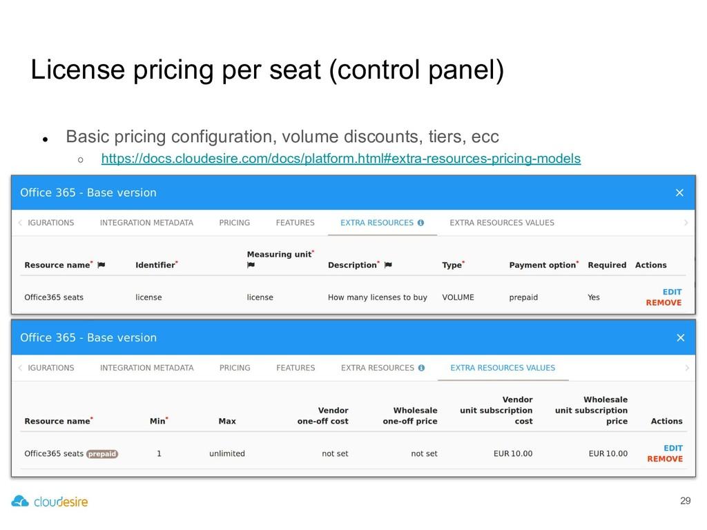 License pricing per seat (control panel) ● Basi...