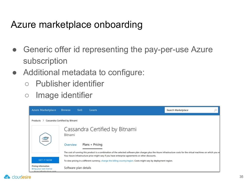 Azure marketplace onboarding ● Generic offer id...