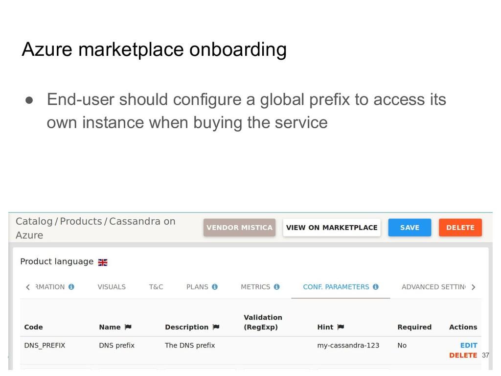 Azure marketplace onboarding ● End-user should ...