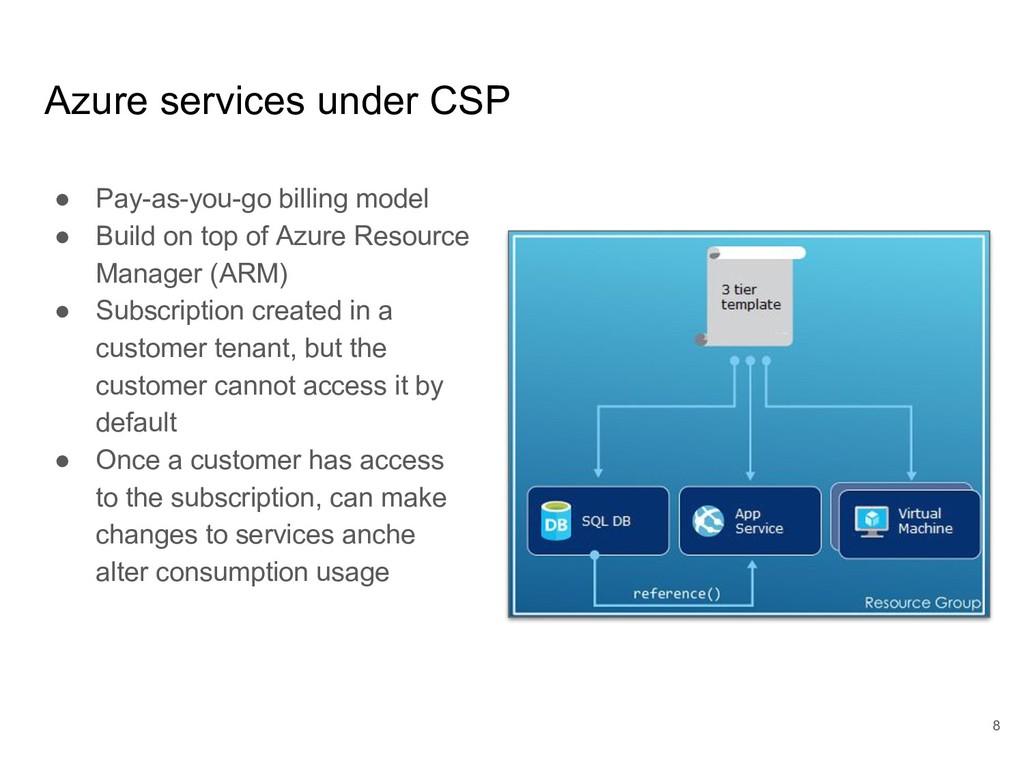 Azure services under CSP ● Pay-as-you-go billin...