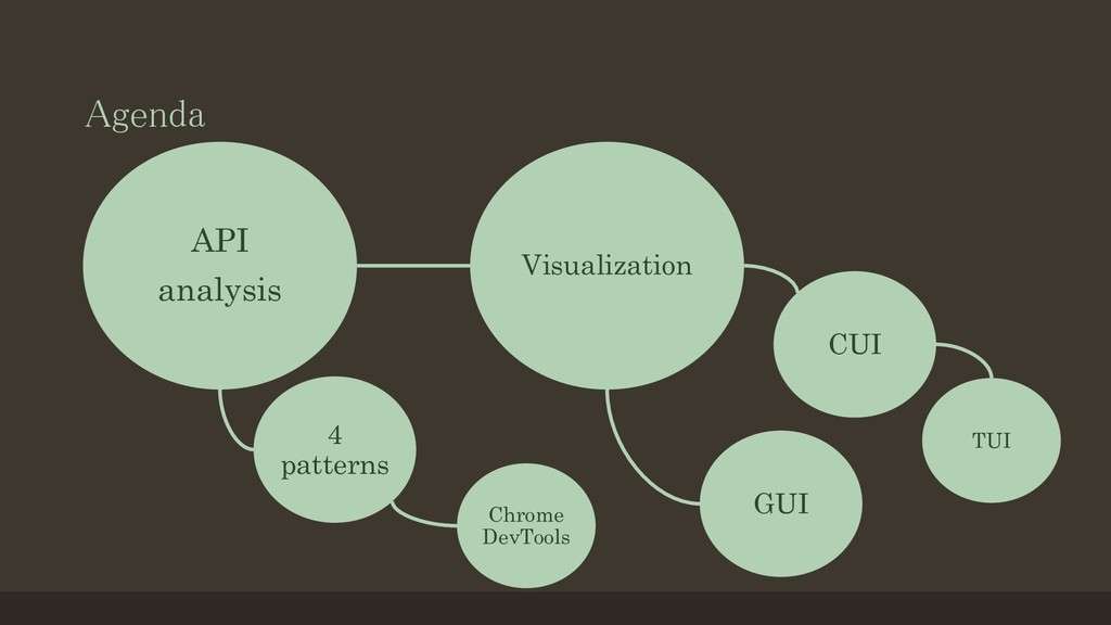 Agenda API analysis Visualization 4 patterns Ch...