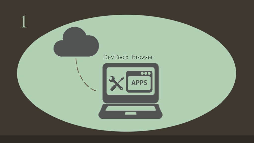 1 DevTools Browser
