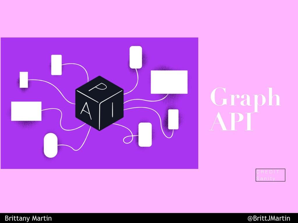 Graph API C R E D I T : S a n i t y Brittany Ma...