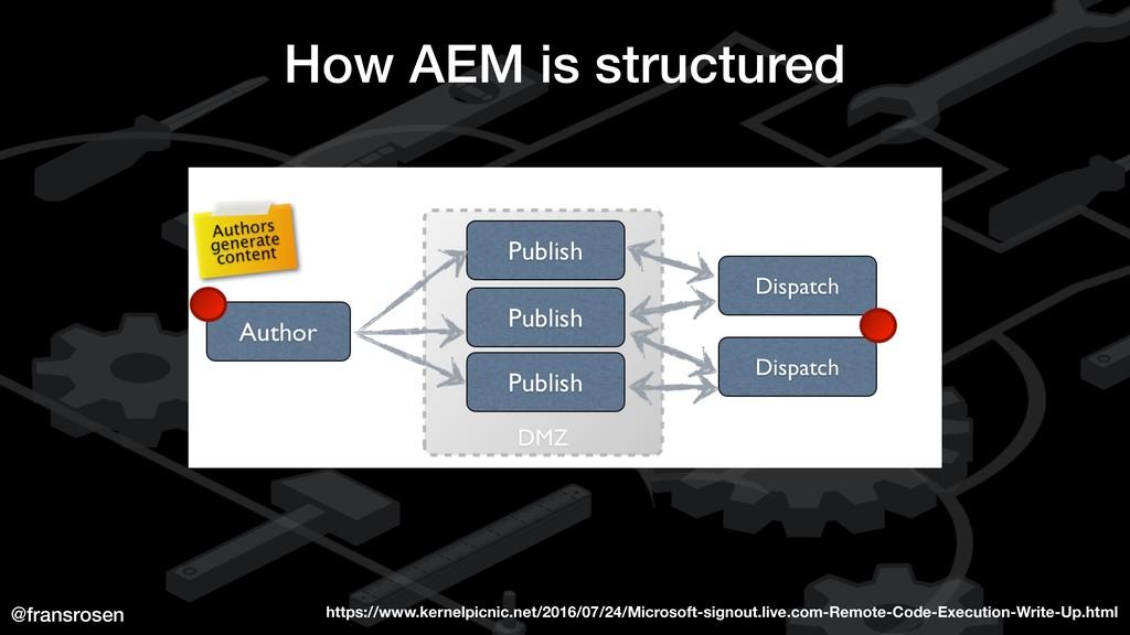 @fransrosen How AEM is structured https://www.k...