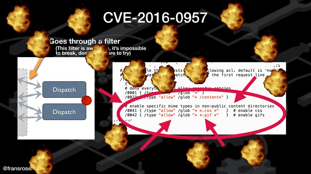@fransrosen CVE-2016-0957 Goes through a filter ...