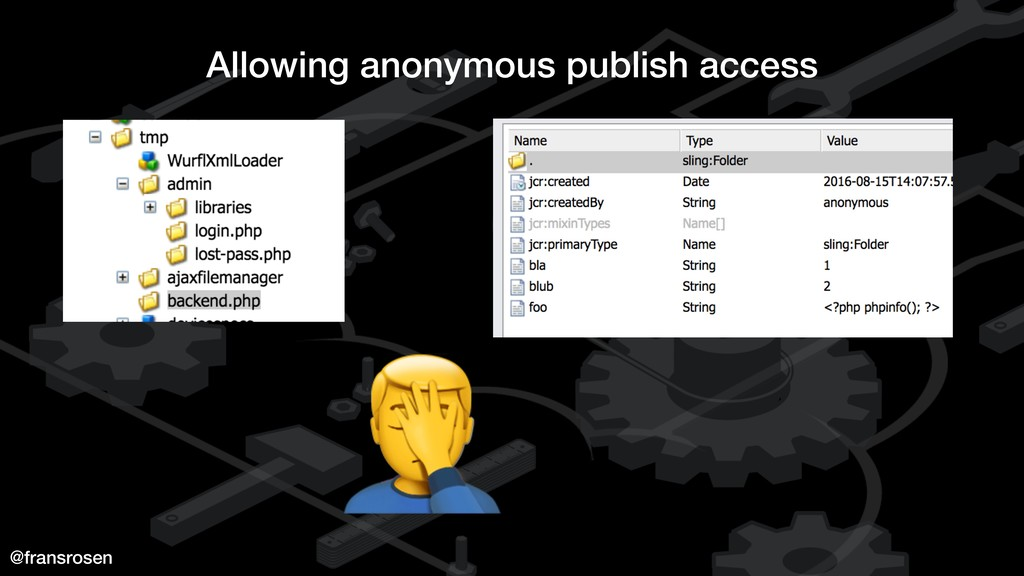 @fransrosen Allowing anonymous publish access