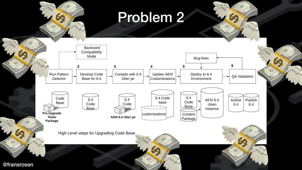 @fransrosen Problem 2