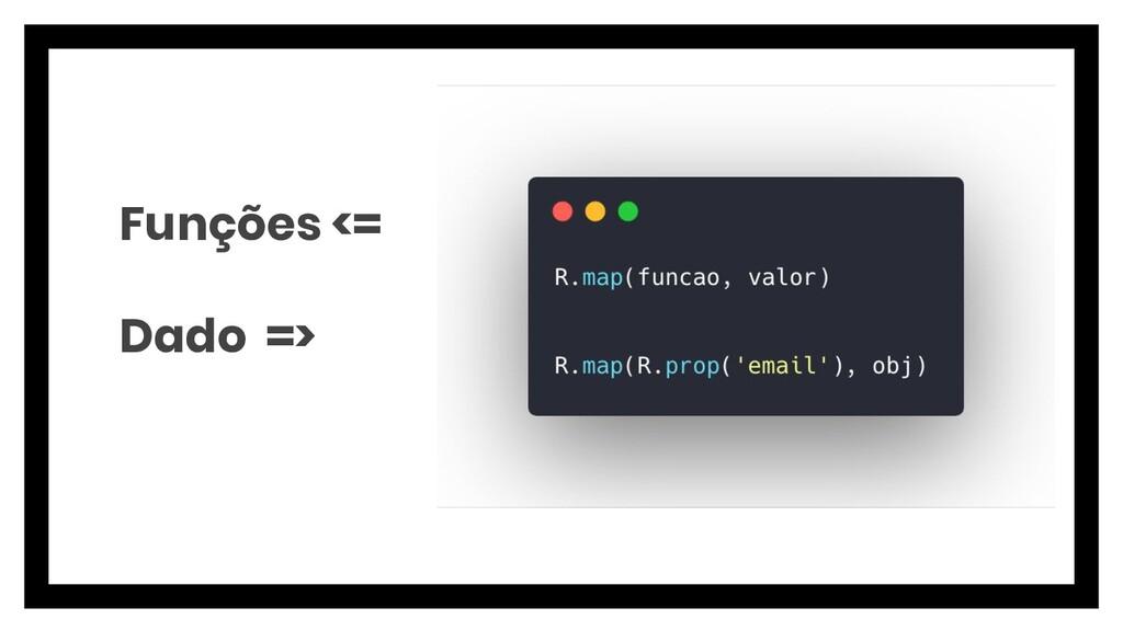 Funções <= Dado =>