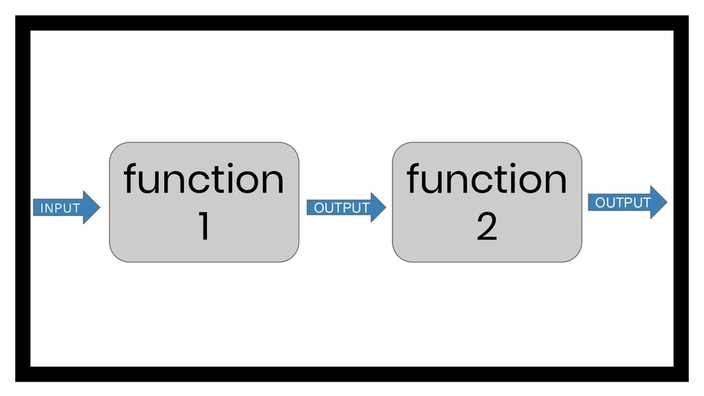 function 1 function 2 INPUT OUTPUT OUTPUT