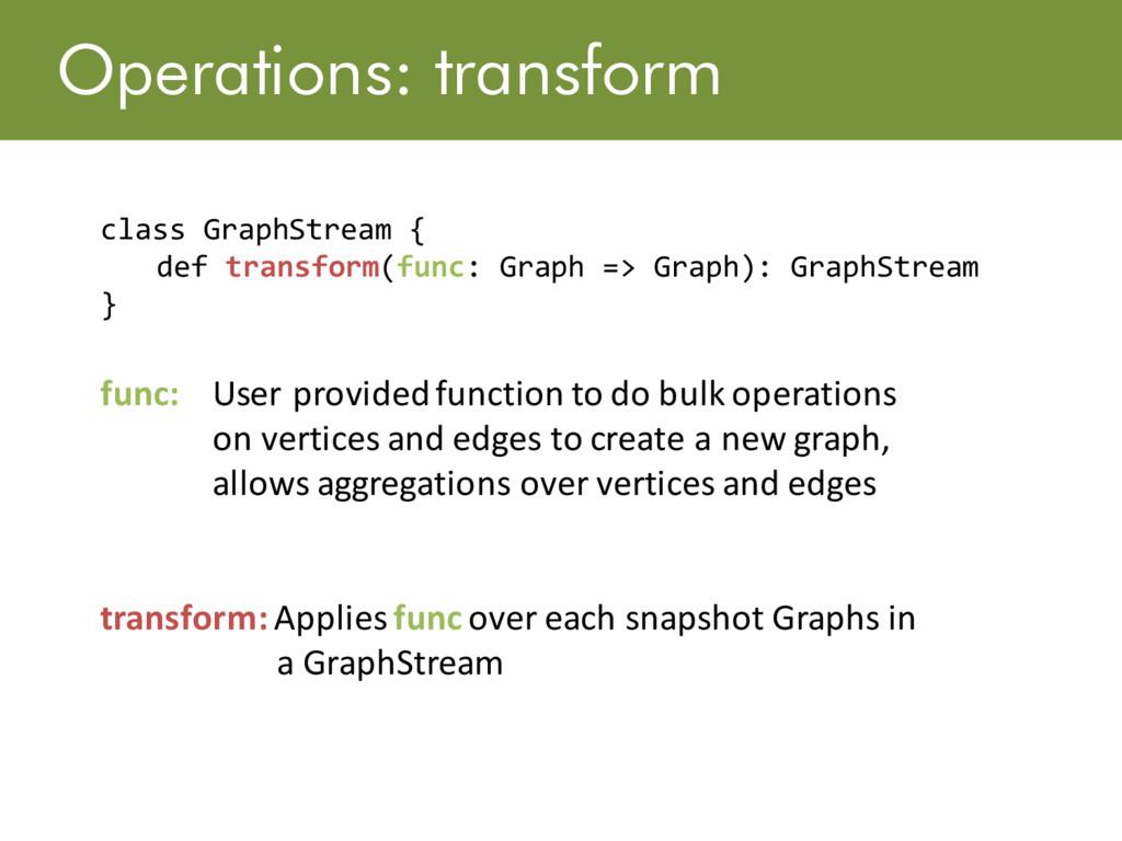 Operations: transform class GraphStream { def t...