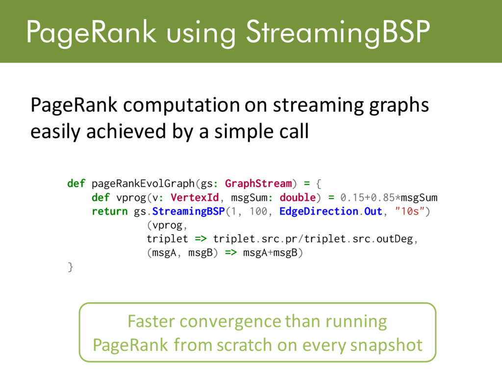 PageRank using StreamingBSP PageRank computatio...