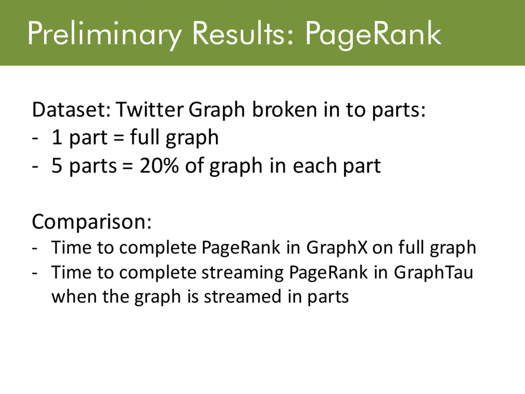 Preliminary Results: PageRank Dataset: Twitter ...