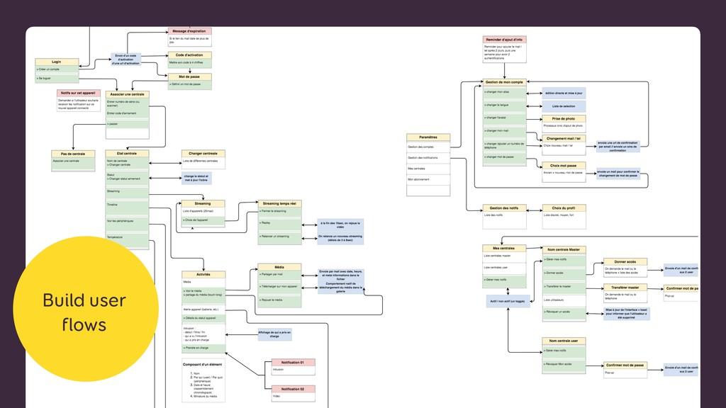 Build user flows