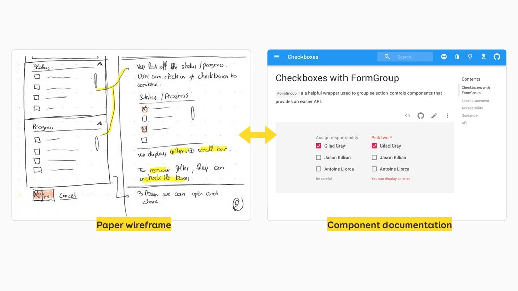 Component documentation Paper wireframe