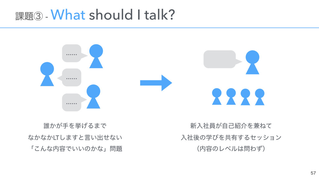 ɹ՝୊ᶅ - What should I talk? ୭͔͕खΛڍ͛Δ·Ͱ