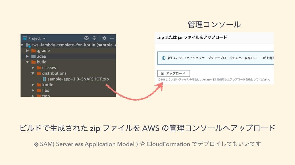 ※ SAM( Serverless Application Model )  CloudFo...