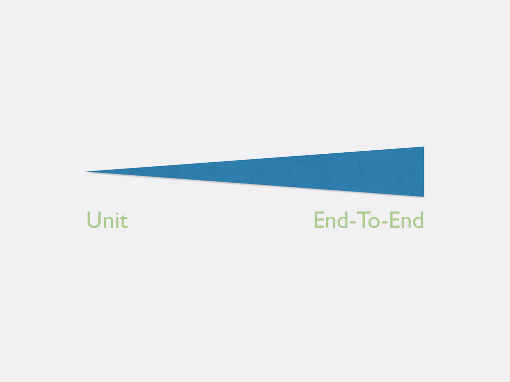 Unit End-To-End