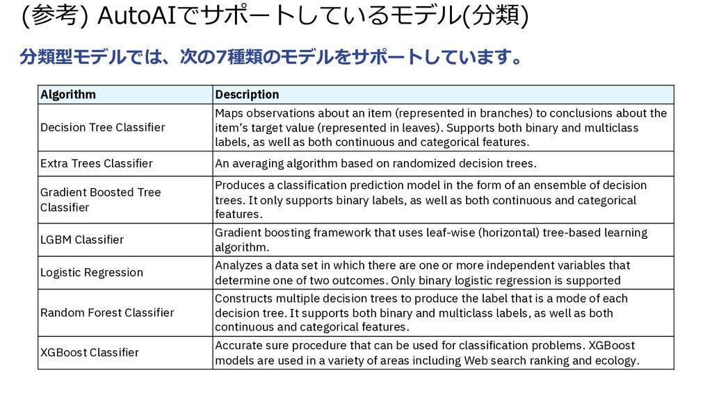 (参考) AutoAIでサポートしているモデル(分類) 分類型モデルでは、次の7種類のモデルを...