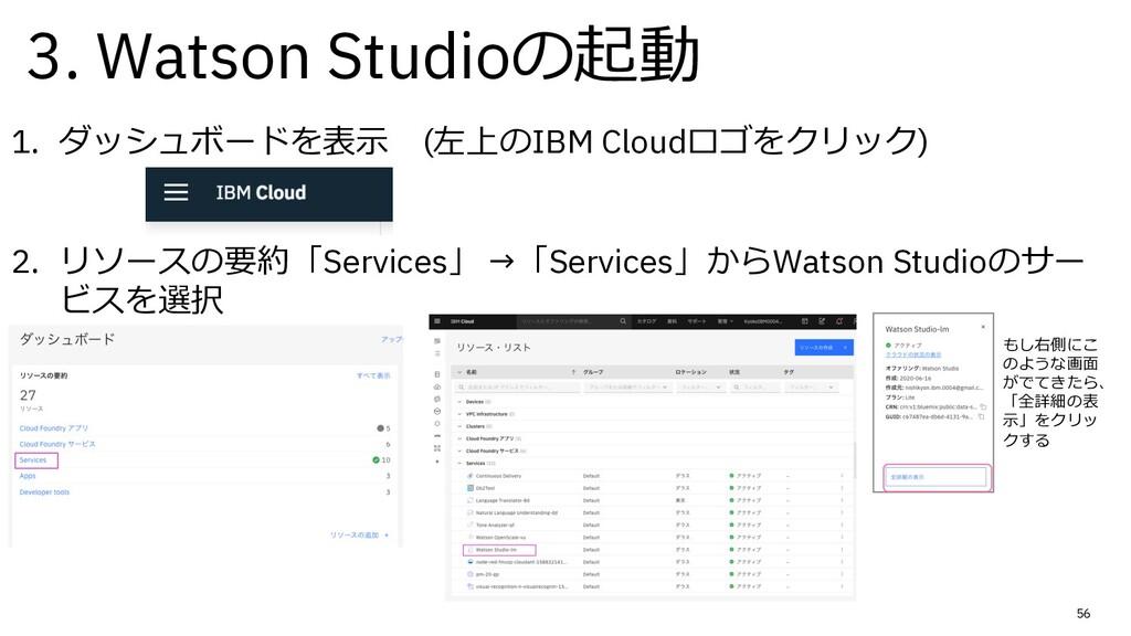 56 1. ダッシュボードを表⽰ (左上のIBM Cloudロゴをクリック) 2. リソースの...