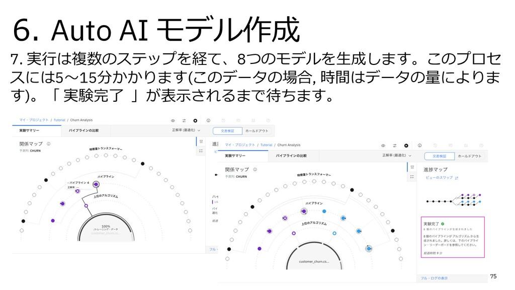 6. Auto AI モデル作成 75 7. 実⾏は複数のステップを経て、8つのモデルを⽣成し...