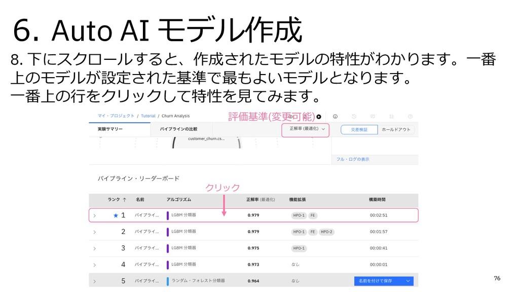 6. Auto AI モデル作成 76 8. 下にスクロールすると、作成されたモデルの特性がわ...