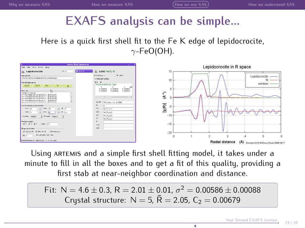 Why we measure XAS How we measure XAS How we us...