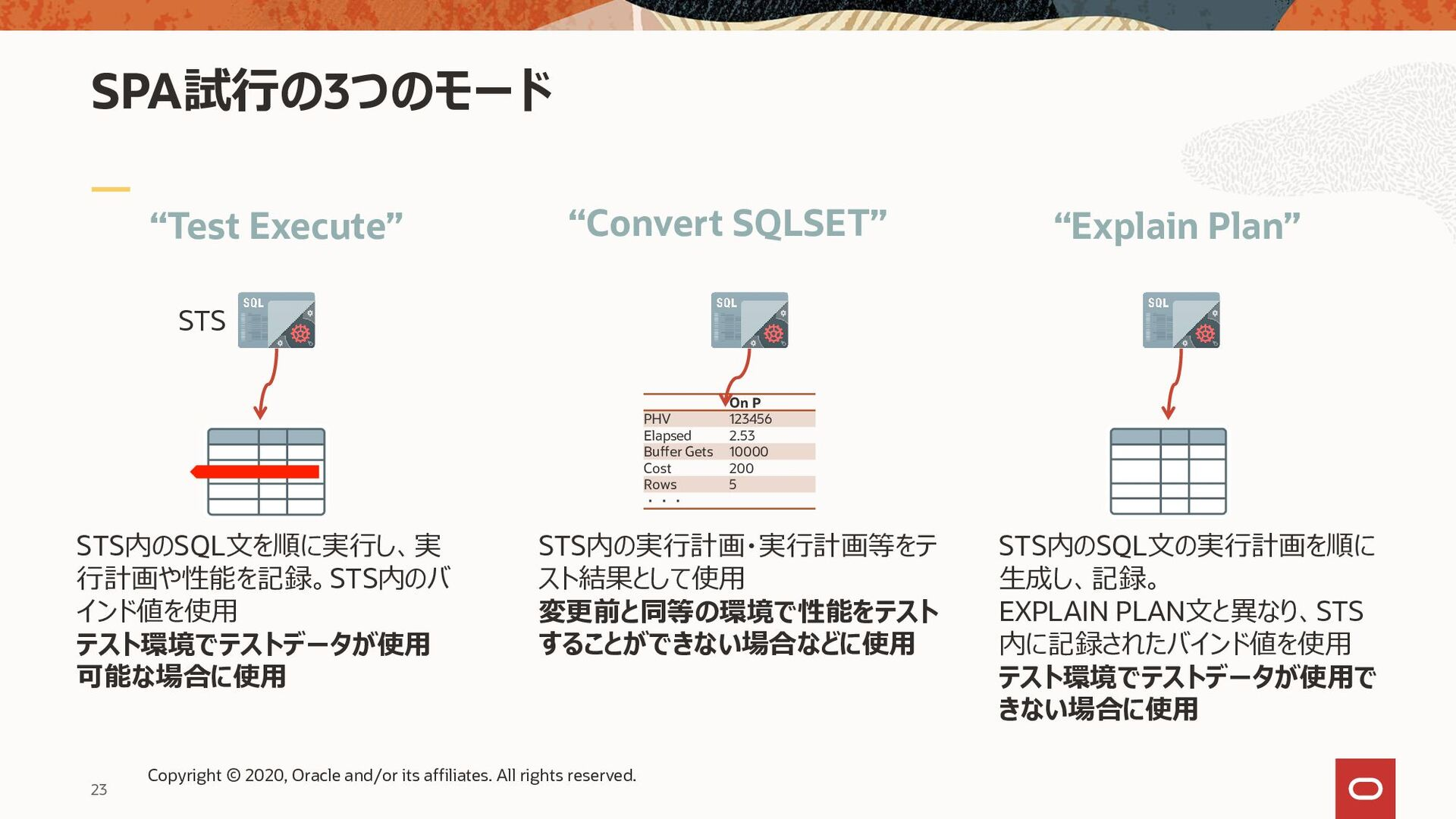 23 実行計画比較レポートのサンプル 実行計画比較結果イメージ SPAを利用したSQL単体テス...