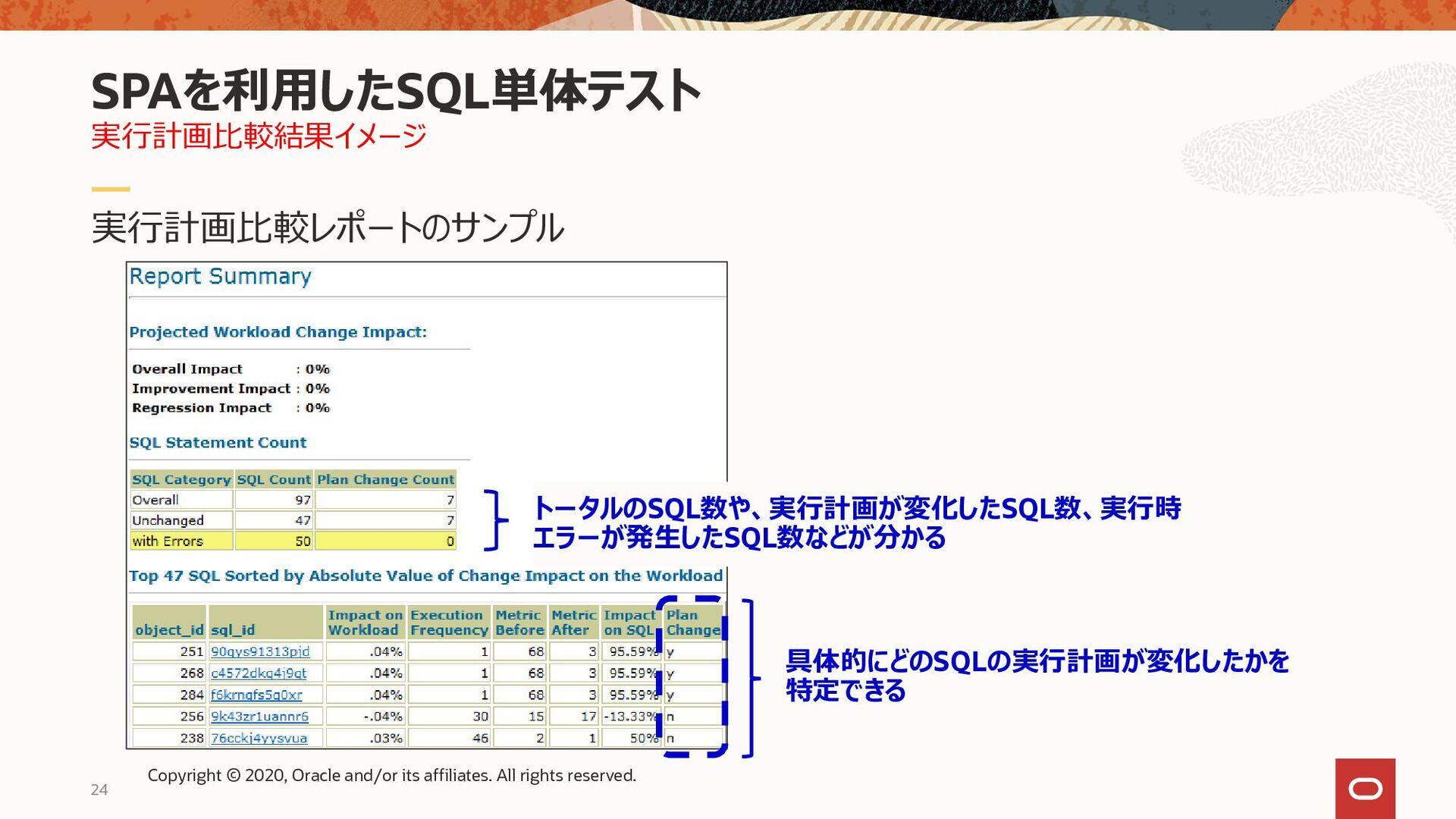24 性能比較結果イメージ SPAを利用したSQL単体テスト アップグレード前バージョンとアッ...