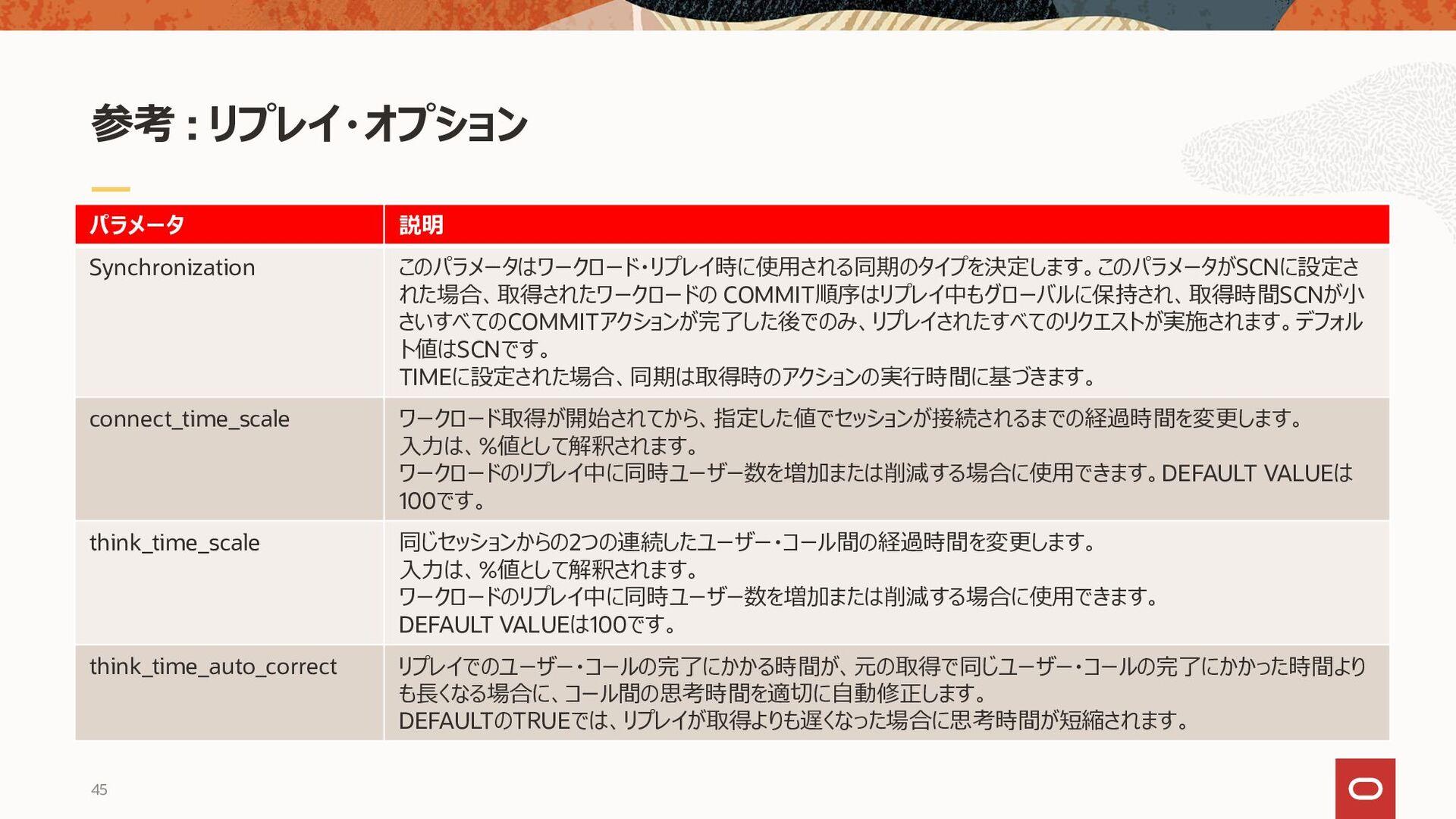 Database Replayのリプレイオプションでできること(1/5) 接続 セッション1 ...