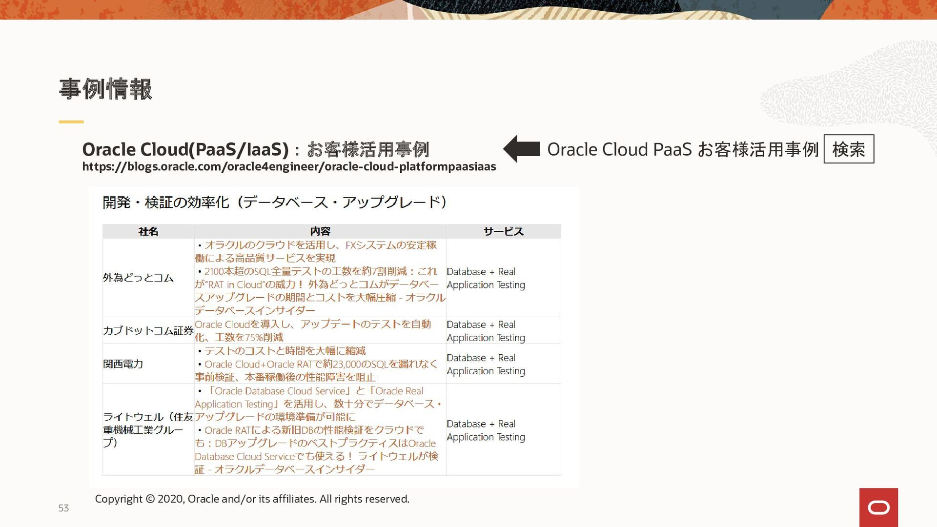 53 Mandatory Patches for Database Testing Funct...
