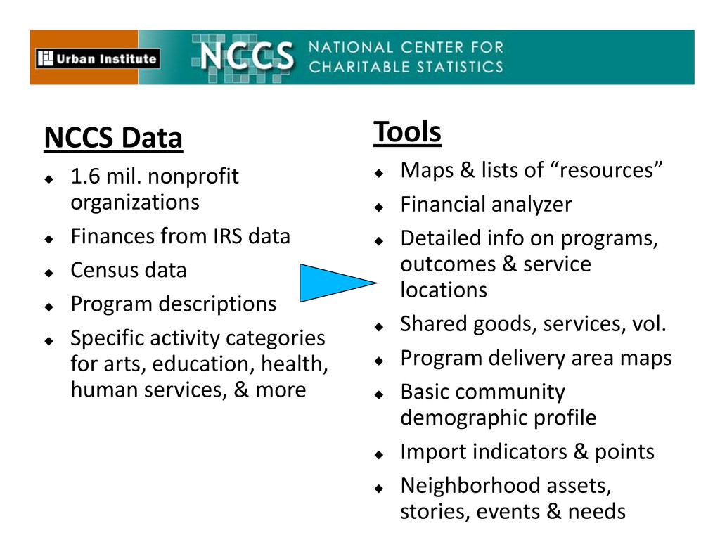 NCCS Data  1.6 mil. nonprofit organizations  ...