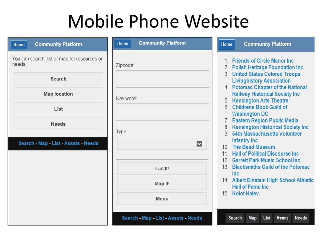 Mobile Phone Website