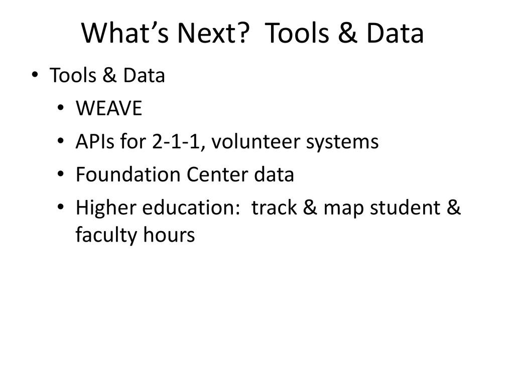 What's Next? Tools & Data • Tools & Data • WEAV...