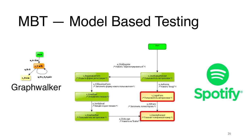 MBT — Model Based Testing Graphwalker 26