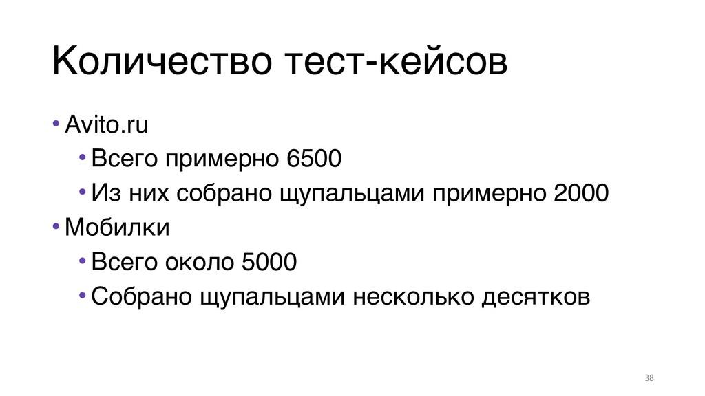 Количество тест-кейсов • Avito.ru • Всего приме...