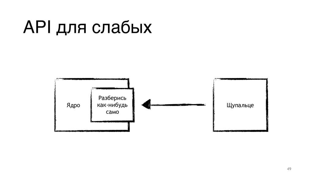 API для слабых Ядро Щупальце Разберись как-нибу...