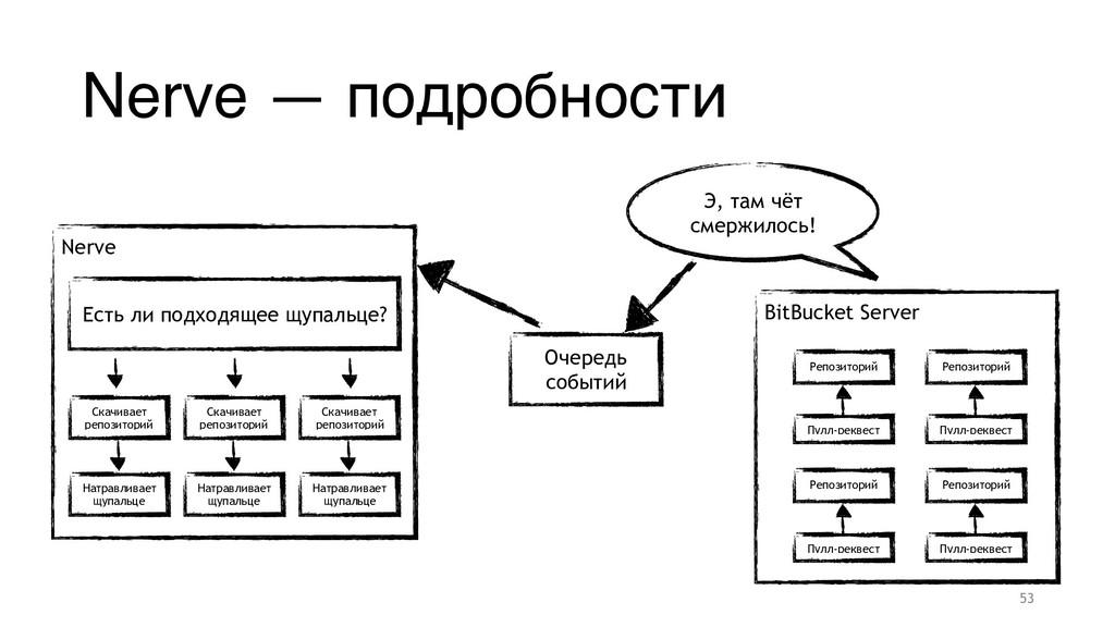 BitBucket Server Nerve — подробности Э, там чёт...