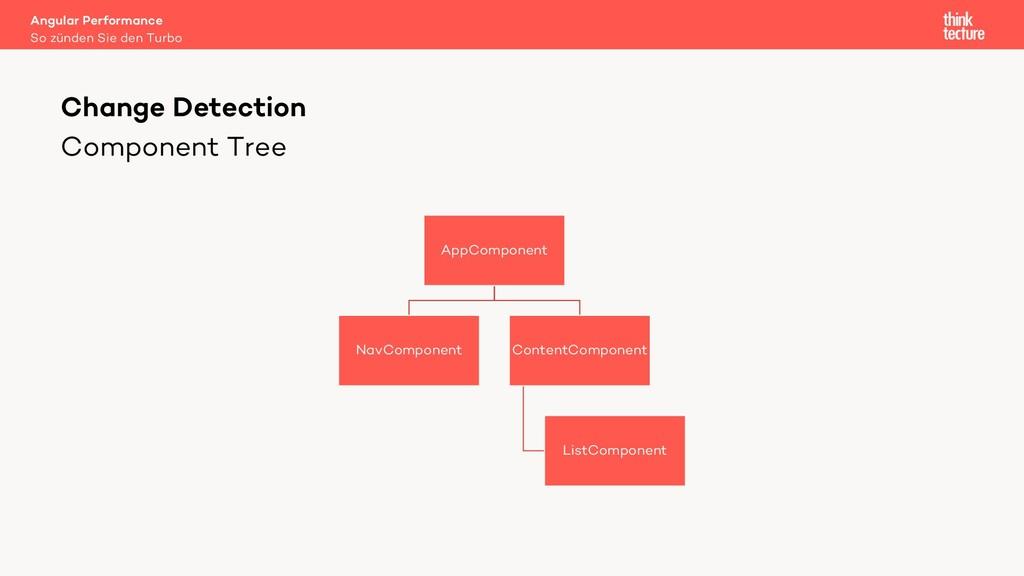 Component Tree AppComponent NavComponent Conten...